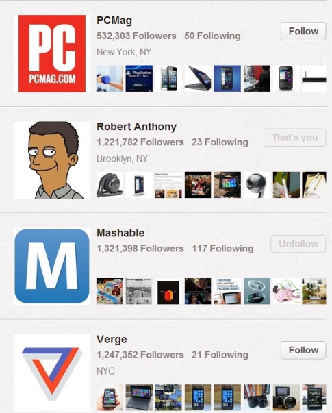 The number of followers on my Paper PC Picks hot products board on Pinterest now rivals that of Mashable and The Verge.
